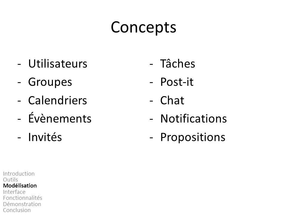 Concepts -Utilisateurs -Groupes -Calendriers -Évènements -Invités Introduction Outils Modélisation Interface Fonctionnalités Démonstration Conclusion