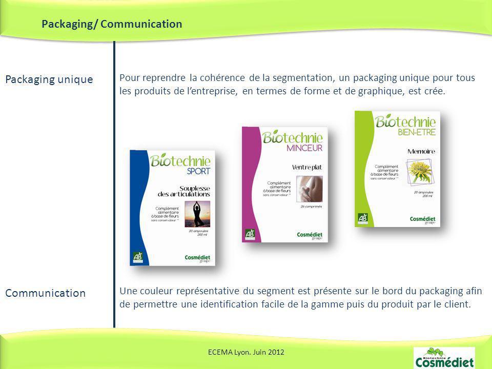 Packaging/ Communication Packaging unique Communication Pour reprendre la cohérence de la segmentation, un packaging unique pour tous les produits de