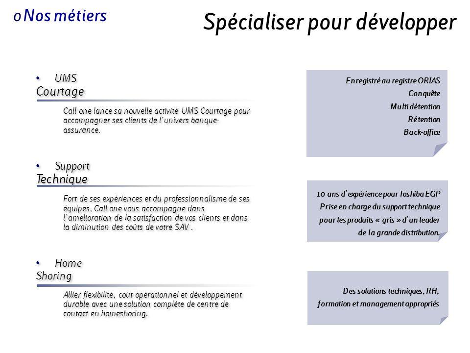 Une production optimisée Les sites de production Call one est organisée autour dun modèle inshore propriétaire, avec 2 sites de production en France métropolitaine à Roissy CDG et à Pau.
