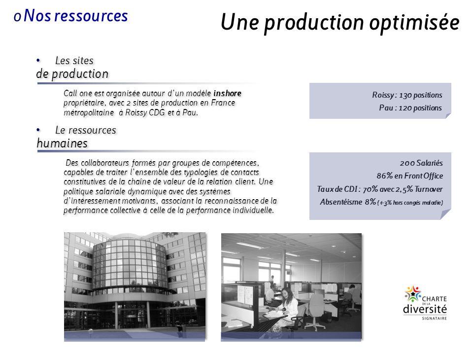 Une production optimisée Les sites de production Call one est organisée autour dun modèle inshore propriétaire, avec 2 sites de production en France m