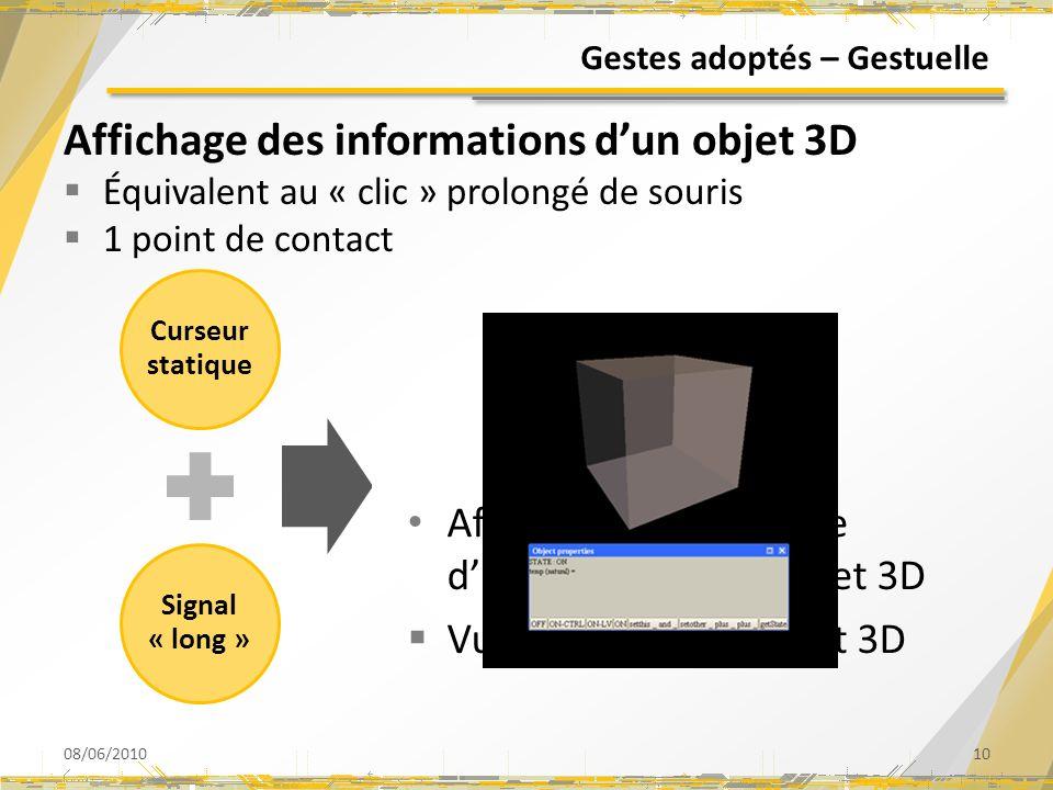 Gestes adoptés – Gestuelle Affichage des informations dun objet 3D Équivalent au « clic » prolongé de souris 1 point de contact 08/06/201010 Curseur s