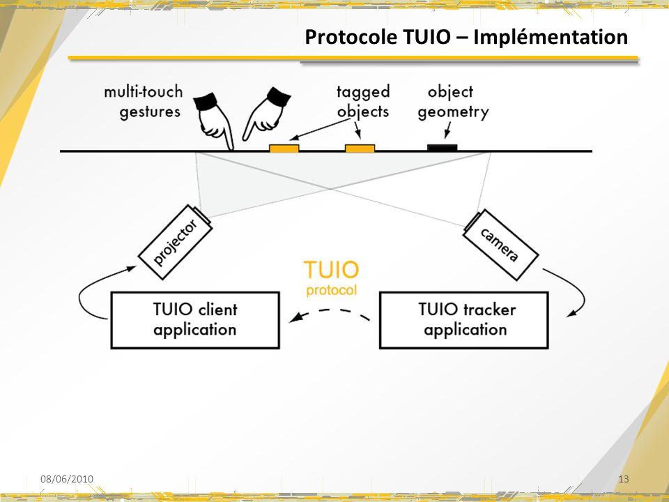 Protocole TUIO – Implémentation 08/06/201013