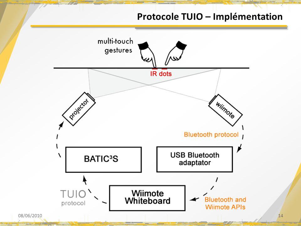 Protocole TUIO – Implémentation 08/06/201014