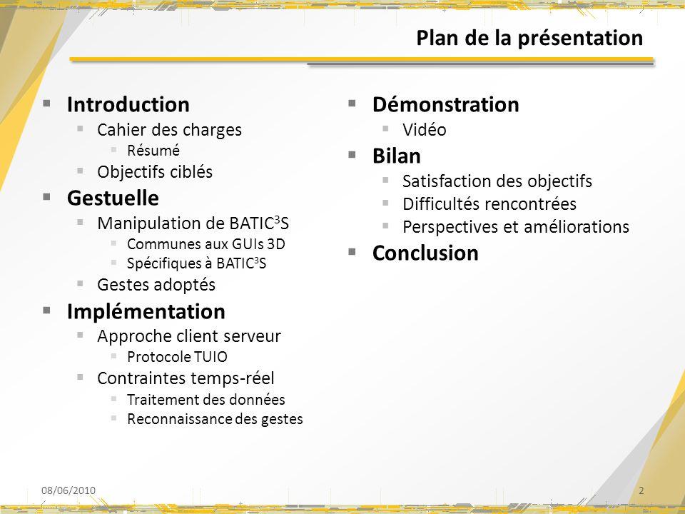 Plan de la présentation Introduction Cahier des charges Résumé Objectifs ciblés Gestuelle Manipulation de BATIC 3 S Communes aux GUIs 3D Spécifiques à