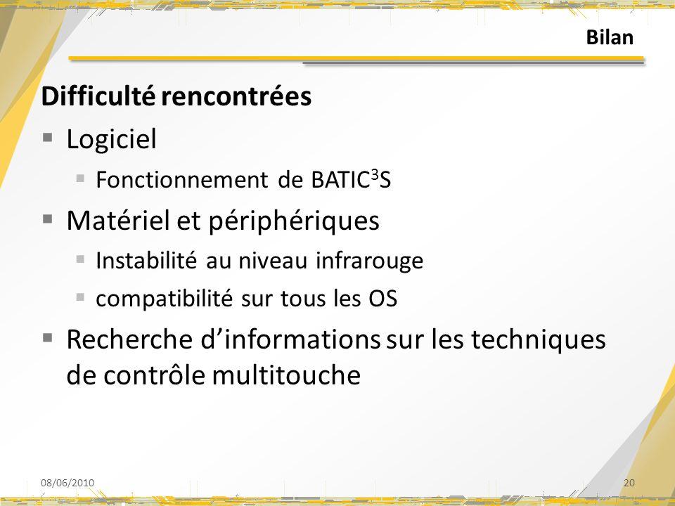 Bilan Difficulté rencontrées Logiciel Fonctionnement de BATIC 3 S Matériel et périphériques Instabilité au niveau infrarouge compatibilité sur tous le