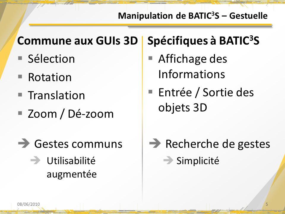 Manipulation de BATIC 3 S – Gestuelle Commune aux GUIs 3D Sélection Rotation Translation Zoom / Dé-zoom 08/06/20105 Spécifiques à BATIC 3 S Affichage