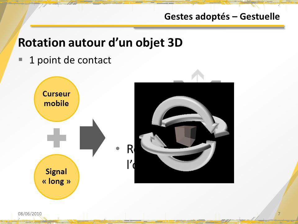 Gestes adoptés – Gestuelle Rotation autour dun objet 3D 1 point de contact 08/06/20107 Curseur mobile Signal « long » Rotation en gardant lobjet centr