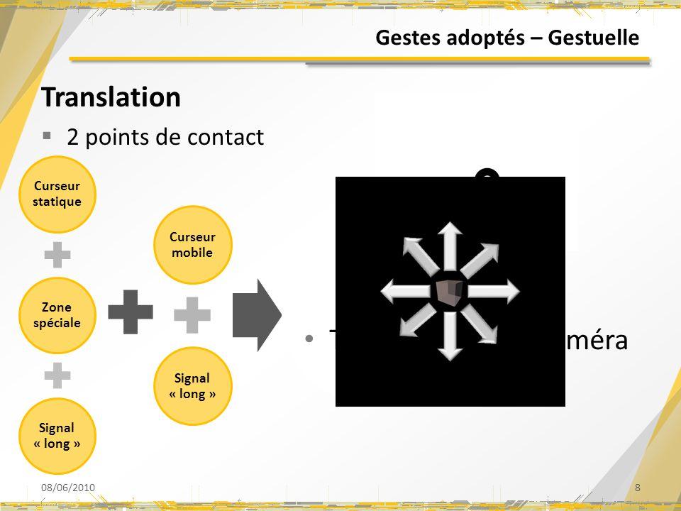 Curseur statique Zone spéciale Signal « long » Gestes adoptés – Gestuelle Translation 2 points de contact 08/06/20108 Curseur mobile Signal « long » T