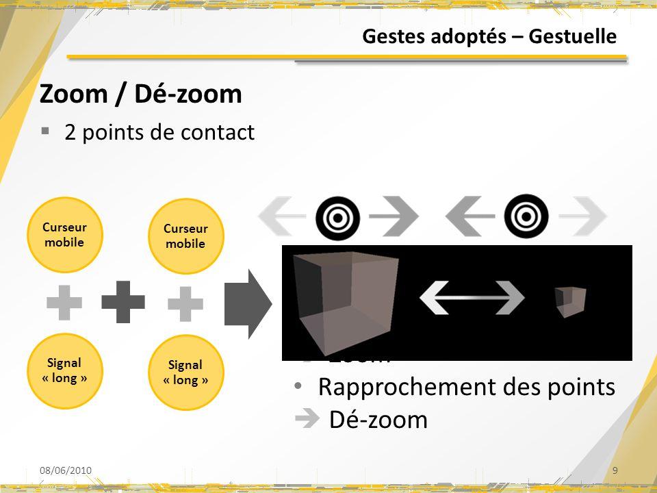 Curseur mobile Signal « long » Gestes adoptés – Gestuelle Zoom / Dé-zoom 2 points de contact 08/06/20109 Curseur mobile Signal « long » Eloignement de