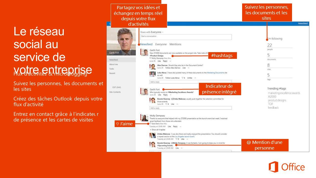 Suivez les personnes, les documents et les sites Partagez vos idées et échangez en temps réel depuis votre flux dactivités Jaime #hashtags @ Mention d