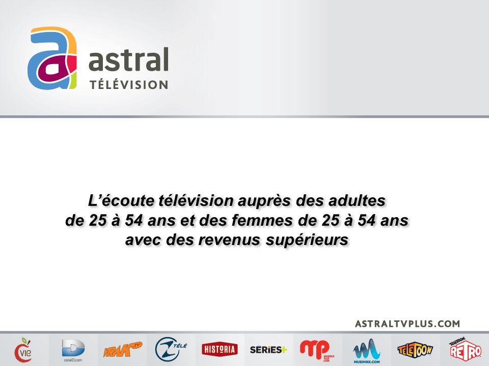 Lécoute télévision auprès des adultes de 25 à 54 ans et des femmes de 25 à 54 ans avec des revenus supérieurs Lécoute télévision auprès des adultes de