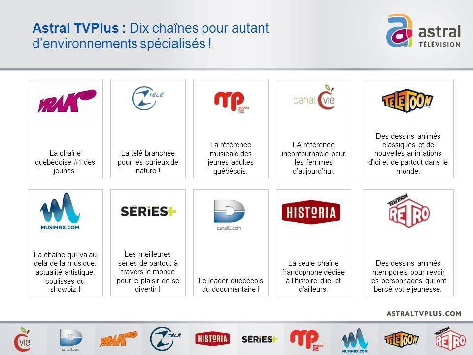 Astral TVPlus : Dix chaînes pour autant denvironnements spécialisés ! Des dessins animés intemporels pour revoir les personnages qui ont bercé votre j