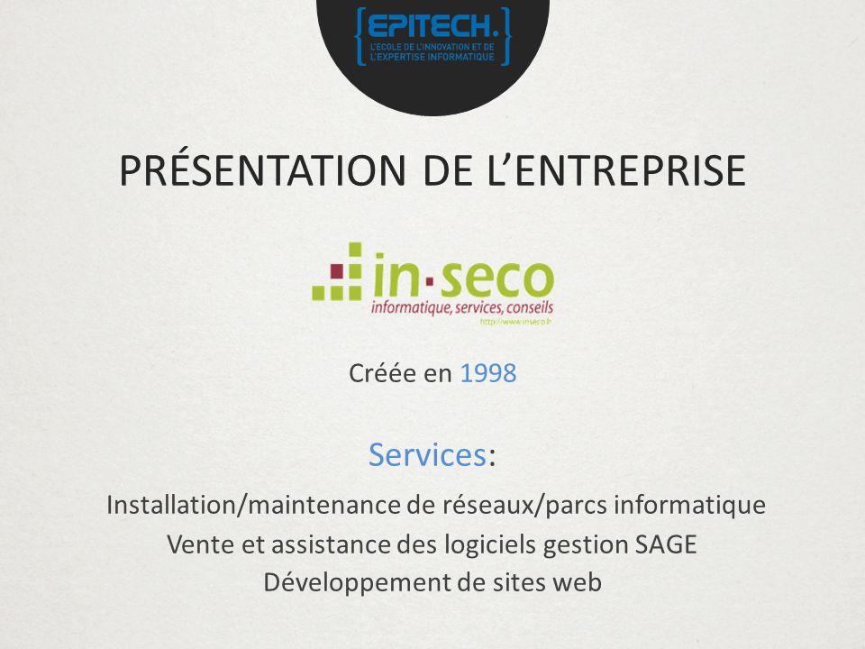 PRÉSENTATION DE LENTREPRISE Créée en 1998 Services: Installation/maintenance de réseaux/parcs informatique Vente et assistance des logiciels gestion SAGE Développement de sites web