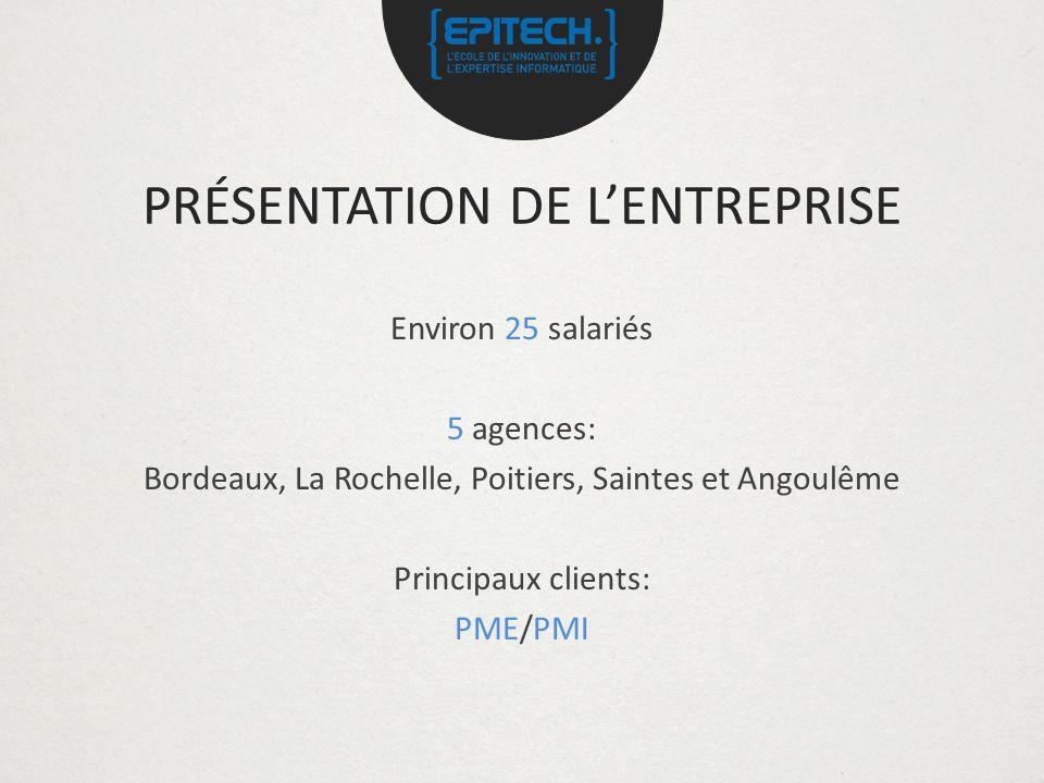 PRÉSENTATION DE LENTREPRISE Environ 25 salariés 5 agences: Bordeaux, La Rochelle, Poitiers, Saintes et Angoulême Principaux clients: PME/PMI