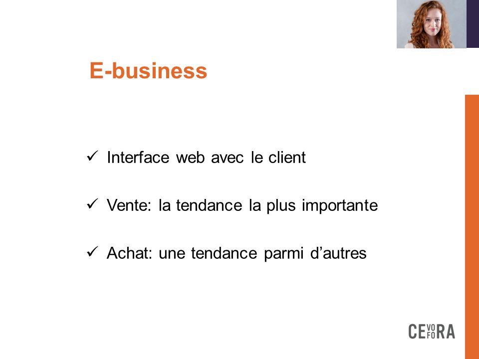 E-businessoit Interface web avec le client Vente: la tendance la plus importante Achat: une tendance parmi dautres