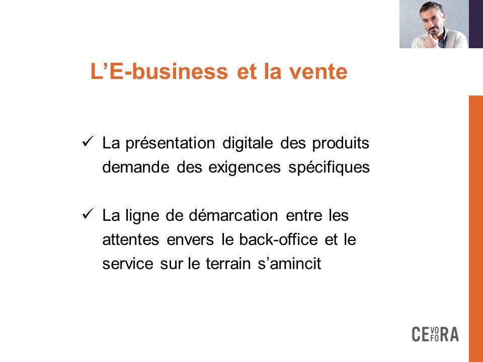 LE-business et la vente La présentation digitale des produits demande des exigences spécifiques La ligne de démarcation entre les attentes envers le b