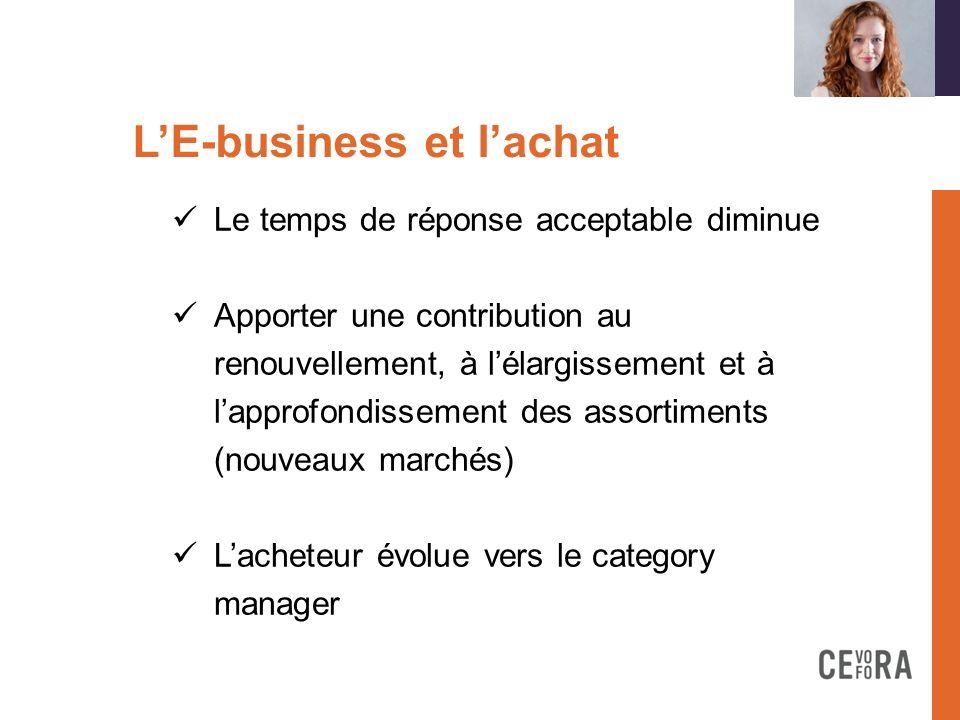 LE-business et lachat Le temps de réponse acceptable diminue Apporter une contribution au renouvellement, à lélargissement et à lapprofondissement des