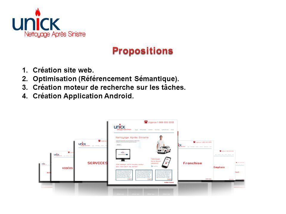 1.Création site web. 2.Optimisation (Référencement Sémantique).