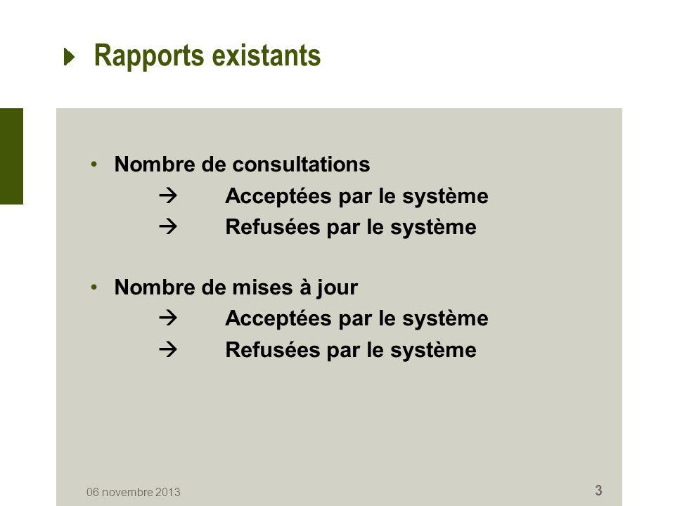 Rapports existants Nombre de consultations Acceptées par le système Refusées par le système Nombre de mises à jour Acceptées par le système Refusées par le système 06 novembre 2013 3