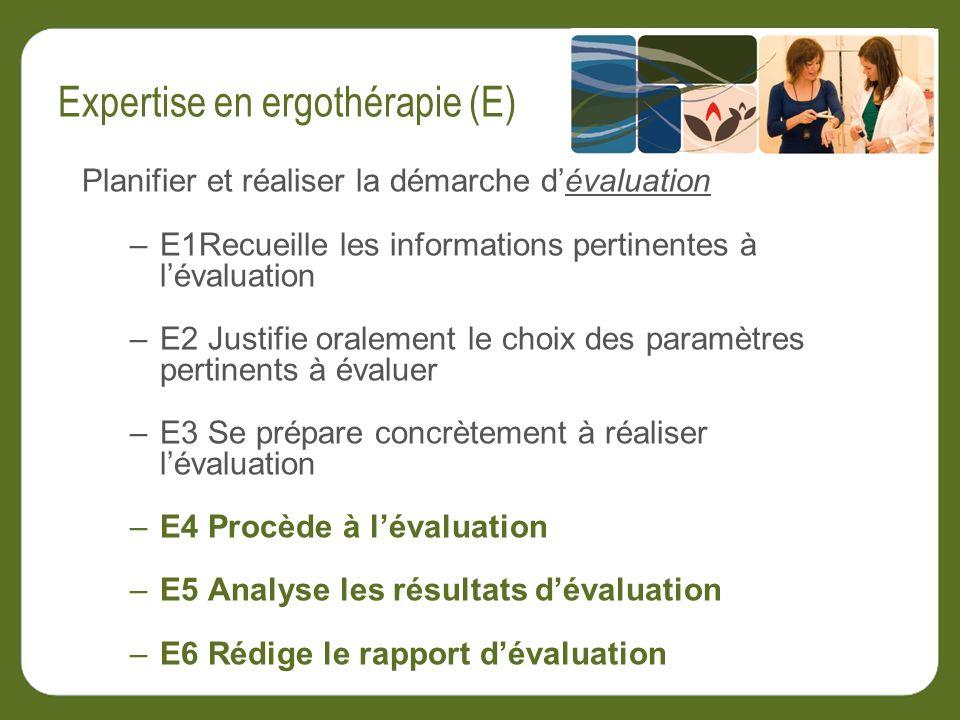 Planifier et réaliser la démarche dévaluation –E1Recueille les informations pertinentes à lévaluation –E2 Justifie oralement le choix des paramètres pertinents à évaluer –E3 Se prépare concrètement à réaliser lévaluation –E4 Procède à lévaluation –E5 Analyse les résultats dévaluation –E6 Rédige le rapport dévaluation