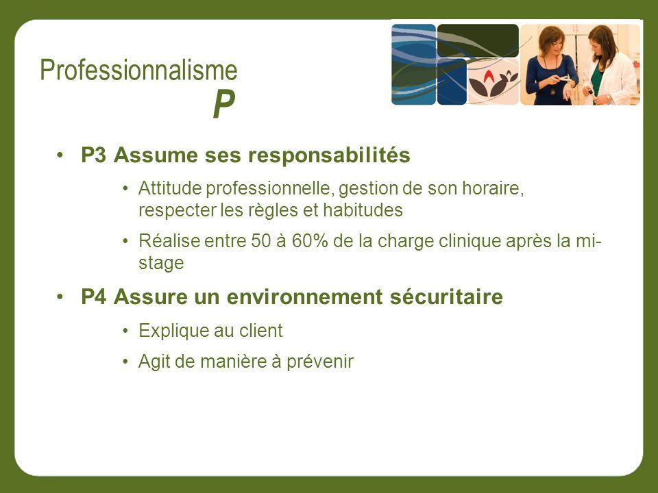 P3 Assume ses responsabilités Attitude professionnelle, gestion de son horaire, respecter les règles et habitudes Réalise entre 50 à 60% de la charge clinique après la mi- stage P4 Assure un environnement sécuritaire Explique au client Agit de manière à prévenir P