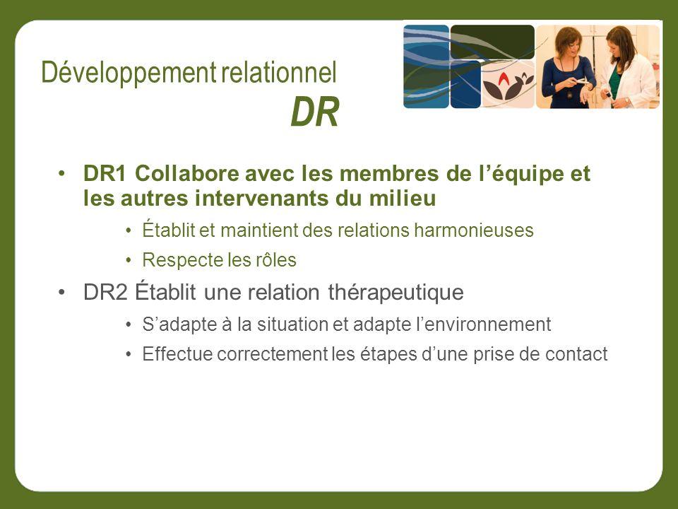DR1 Collabore avec les membres de léquipe et les autres intervenants du milieu Établit et maintient des relations harmonieuses Respecte les rôles DR2 Établit une relation thérapeutique Sadapte à la situation et adapte lenvironnement Effectue correctement les étapes dune prise de contact DR