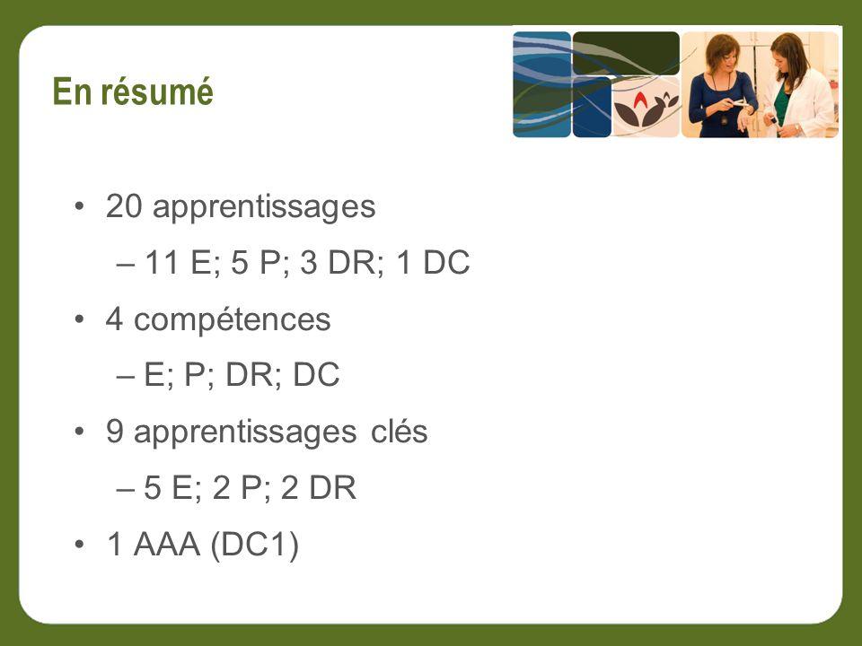 20 apprentissages –11 E; 5 P; 3 DR; 1 DC 4 compétences –E; P; DR; DC 9 apprentissages clés –5 E; 2 P; 2 DR 1 AAA (DC1)
