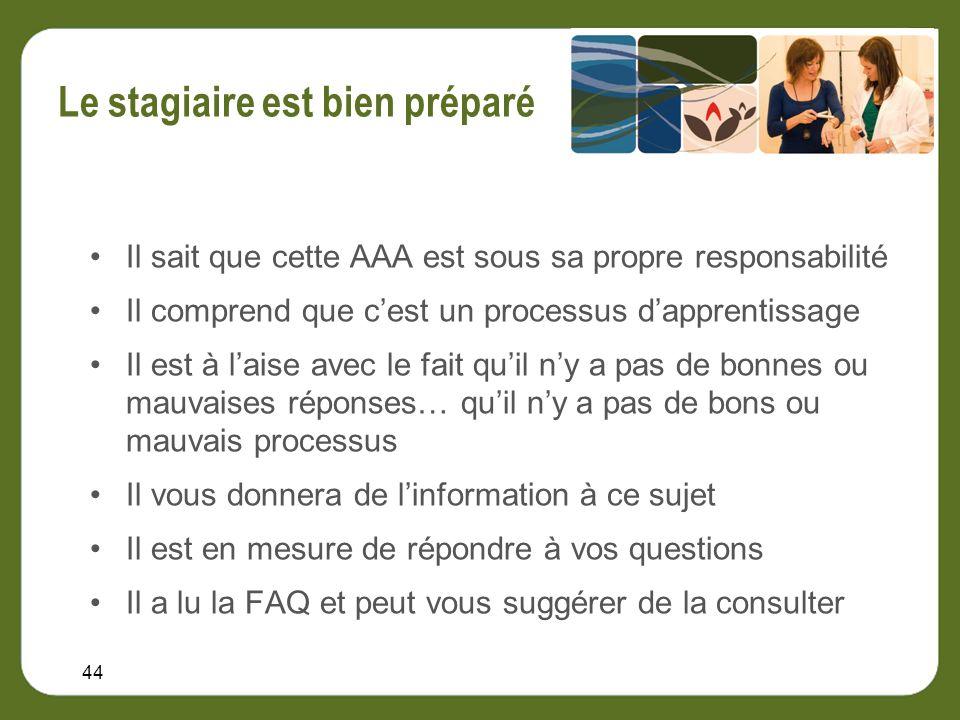 44 Il sait que cette AAA est sous sa propre responsabilité Il comprend que cest un processus dapprentissage Il est à laise avec le fait quil ny a pas de bonnes ou mauvaises réponses… quil ny a pas de bons ou mauvais processus Il vous donnera de linformation à ce sujet Il est en mesure de répondre à vos questions Il a lu la FAQ et peut vous suggérer de la consulter Le stagiaire est bien préparé