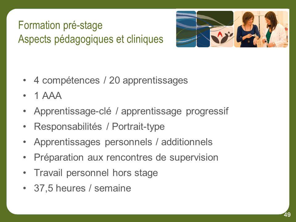 49 4 compétences / 20 apprentissages 1 AAA Apprentissage-clé / apprentissage progressif Responsabilités / Portrait-type Apprentissages personnels / additionnels Préparation aux rencontres de supervision Travail personnel hors stage 37,5 heures / semaine