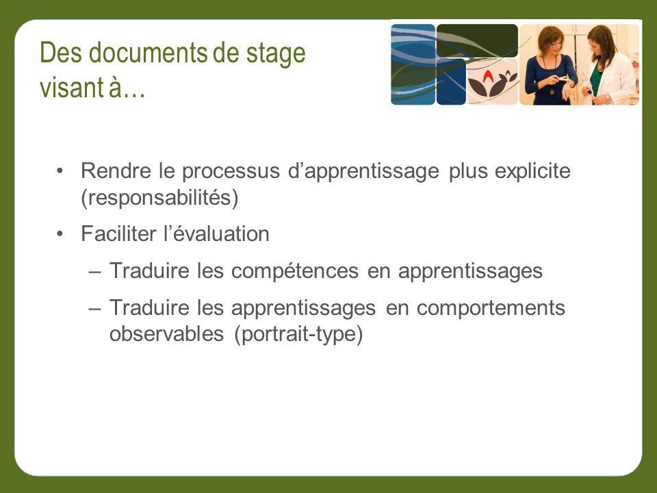 48 2 rencontres pré-stage –Préparation au stage Manon Boucher Audette Bédard (AAA)