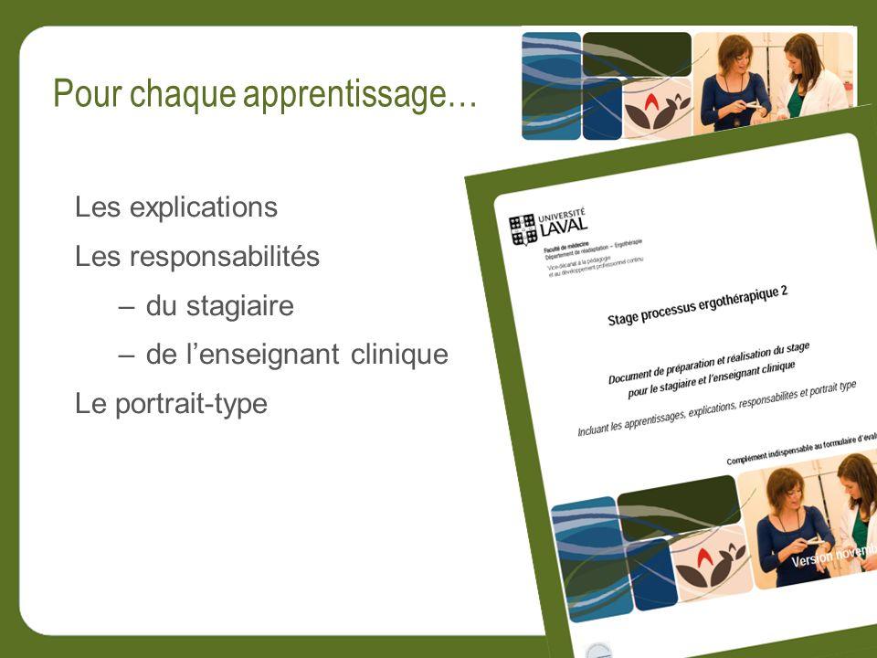 8 Les explications Les responsabilités –du stagiaire –de lenseignant clinique Le portrait-type