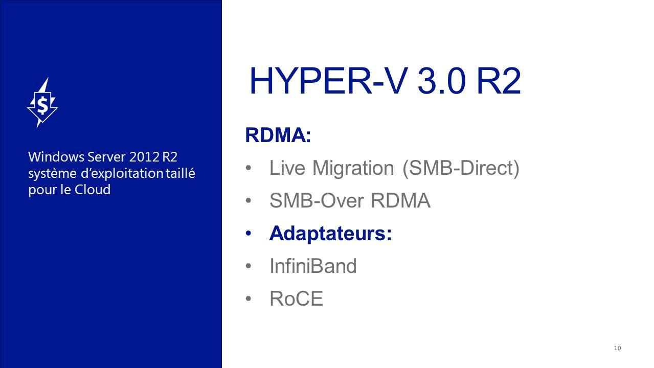 Windows Server 2012 R2 système dexploitation taillé pour le Cloud RDMA: Live Migration (SMB-Direct) SMB-Over RDMA Adaptateurs: InfiniBand RoCE 10