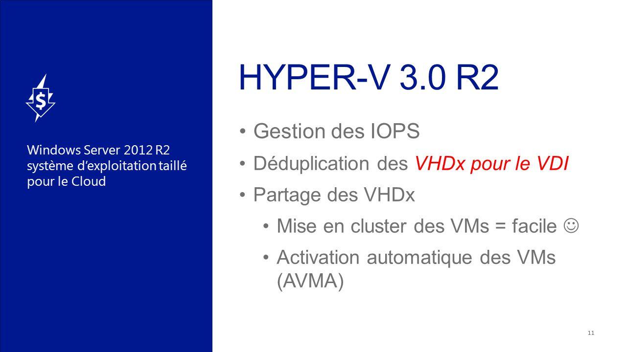 Windows Server 2012 R2 système dexploitation taillé pour le Cloud Gestion des IOPS Déduplication des VHDx pour le VDI Partage des VHDx Mise en cluster
