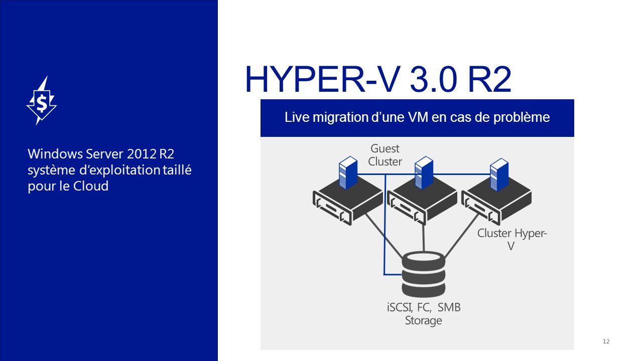 Windows Server 2012 R2 système dexploitation taillé pour le Cloud 12 Les VMs en cluster avec un VHDx partagé Live migration dune VM en cas de problème