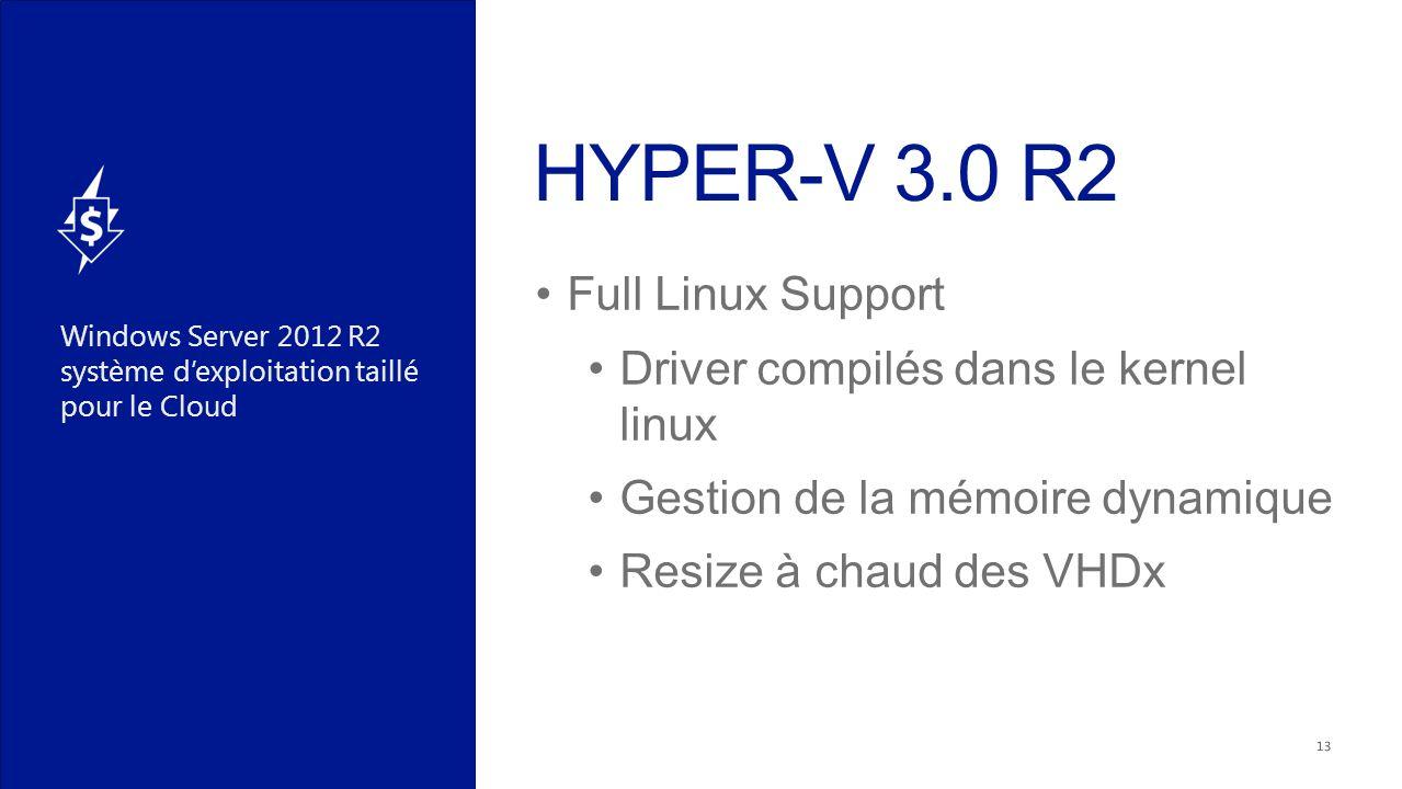 Windows Server 2012 R2 système dexploitation taillé pour le Cloud Full Linux Support Driver compilés dans le kernel linux Gestion de la mémoire dynami