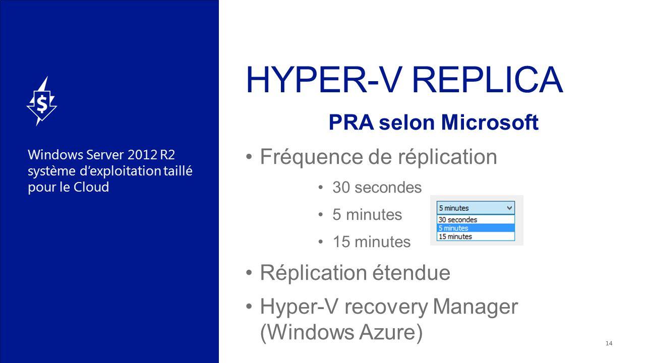 Windows Server 2012 R2 système dexploitation taillé pour le Cloud PRA selon Microsoft Fréquence de réplication 30 secondes 5 minutes 15 minutes Réplic