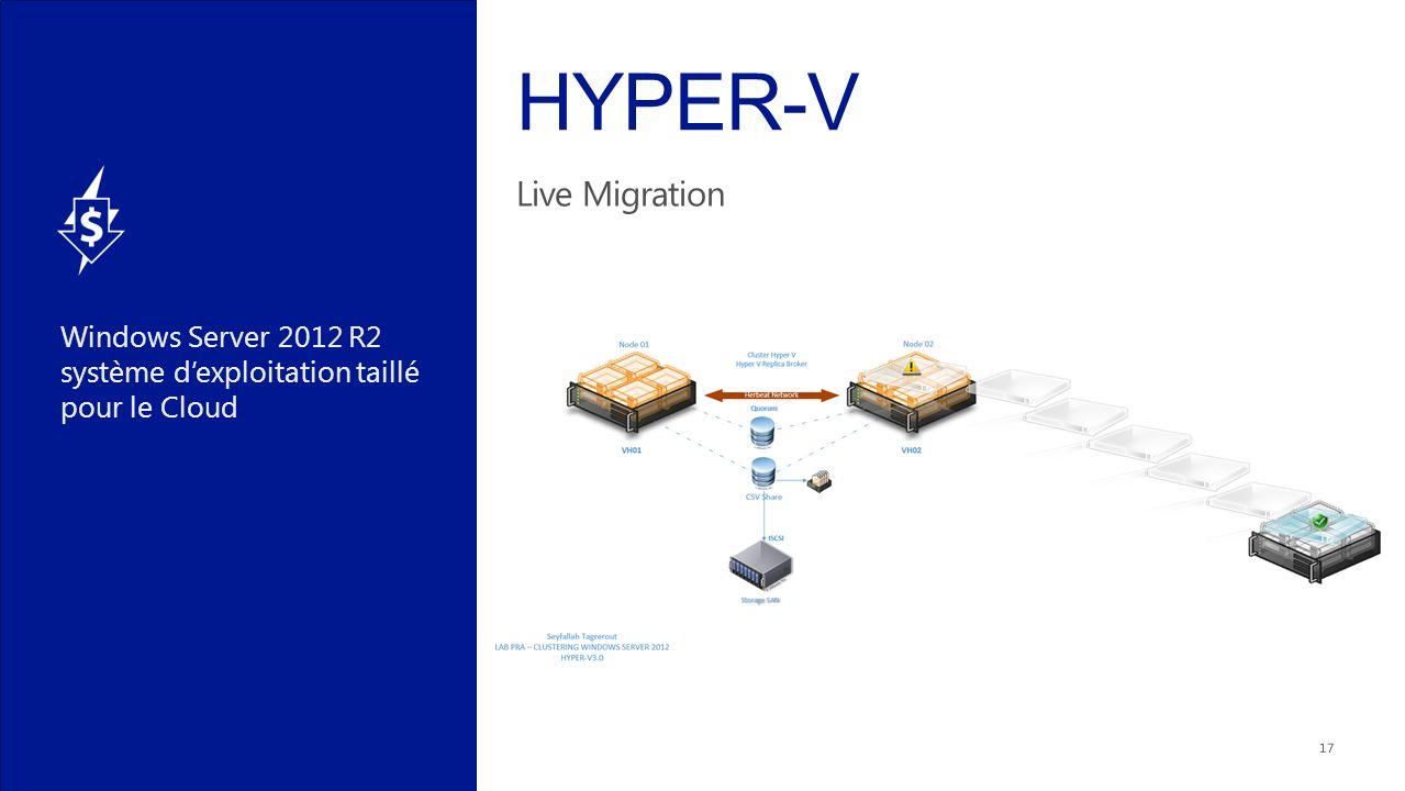 Windows Server 2012 R2 système dexploitation taillé pour le Cloud 17
