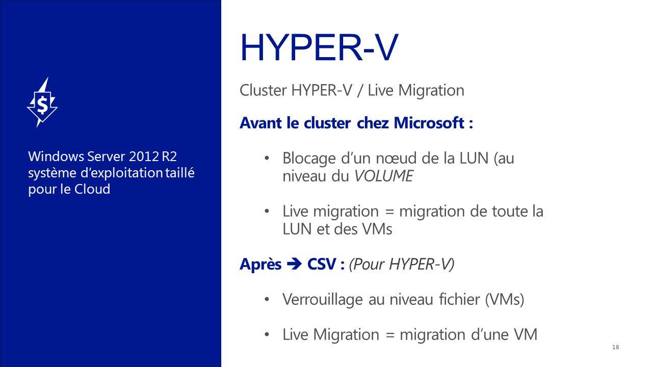 Windows Server 2012 R2 système dexploitation taillé pour le Cloud 18