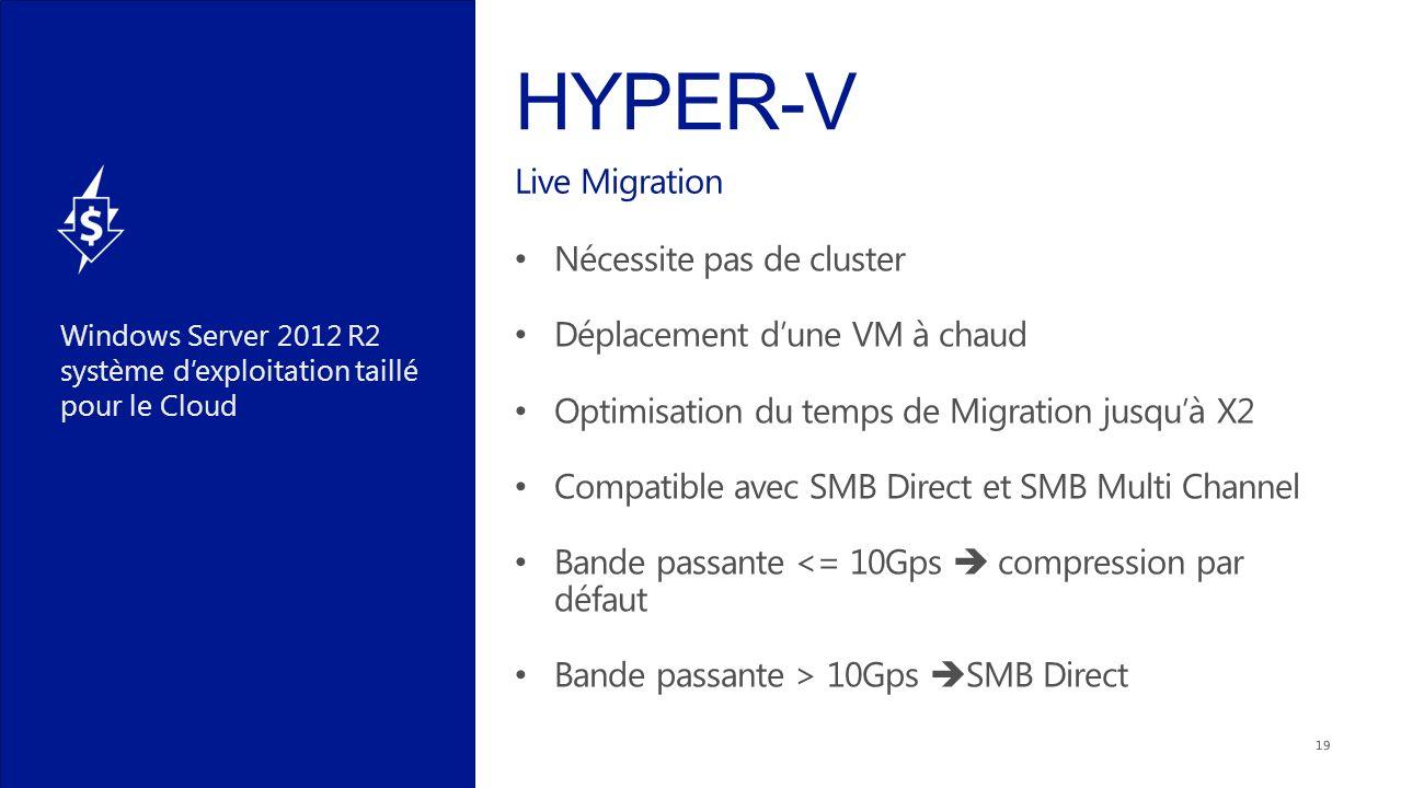 Windows Server 2012 R2 système dexploitation taillé pour le Cloud Live Migration 19