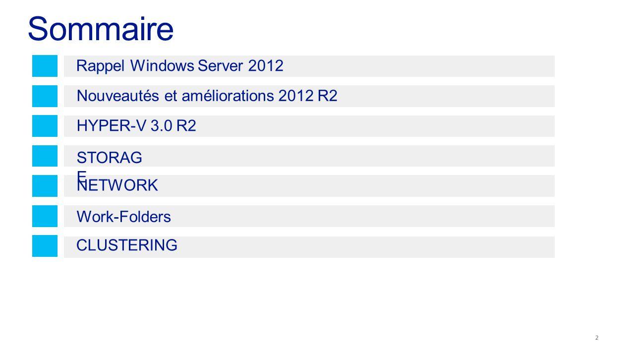 Rappel Windows Server 2012 Nouveautés et améliorations 2012 R2 HYPER-V 3.0 R2 STORAG E NETWORK CLUSTERING Work-Folders 2