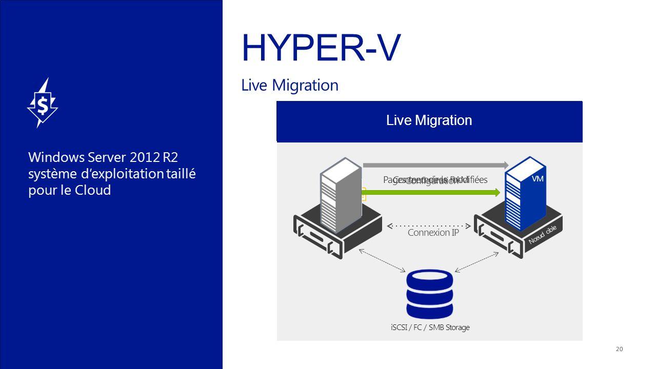 Windows Server 2012 R2 système dexploitation taillé pour le Cloud Live Migration VM Nœud cible Live migration iSCSI / FC / SMB Storage Connexion IP Co