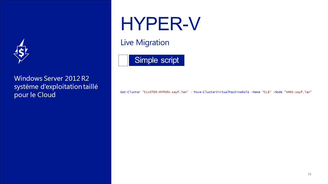 Windows Server 2012 R2 système dexploitation taillé pour le Cloud Live Migration 21 Simple script