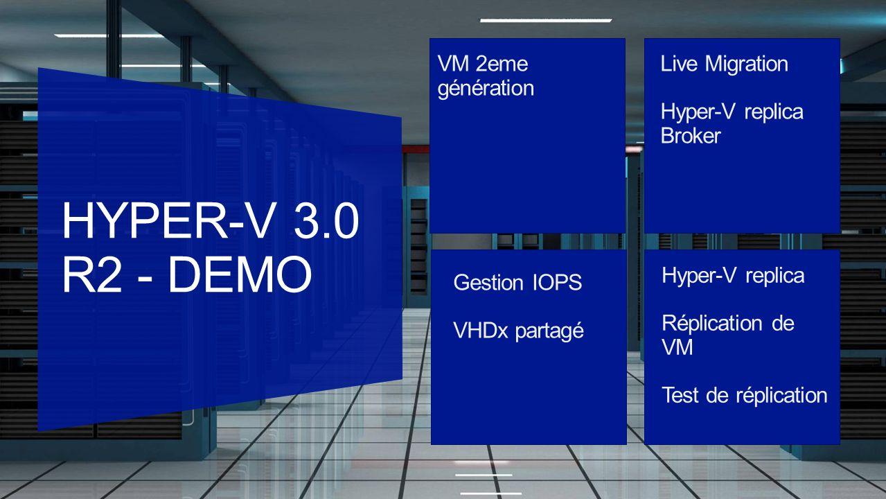HYPER-V 3.0 R2 - DEMO VM 2eme génération Live Migration Hyper-V replica Broker Gestion IOPS VHDx partagé Hyper-V replica Réplication de VM Test de rép