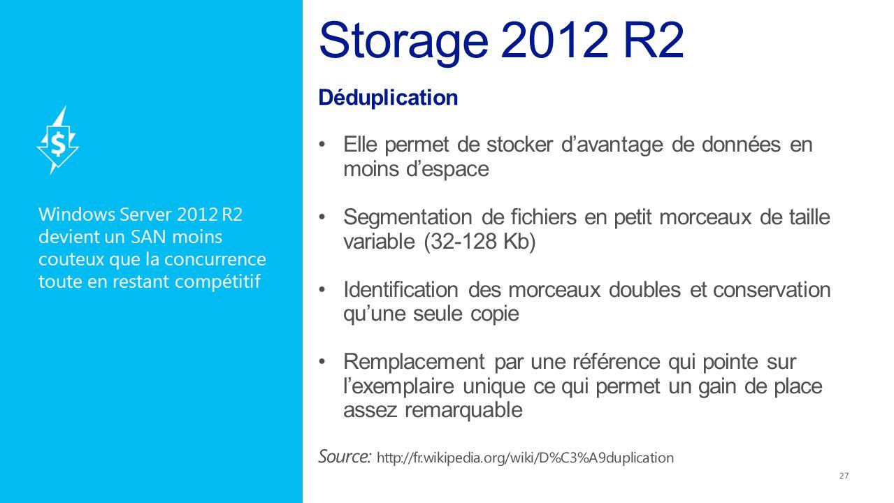Windows Server 2012 R2 devient un SAN moins couteux que la concurrence toute en restant compétitif 27