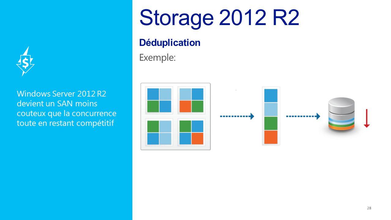 Windows Server 2012 R2 devient un SAN moins couteux que la concurrence toute en restant compétitif 28