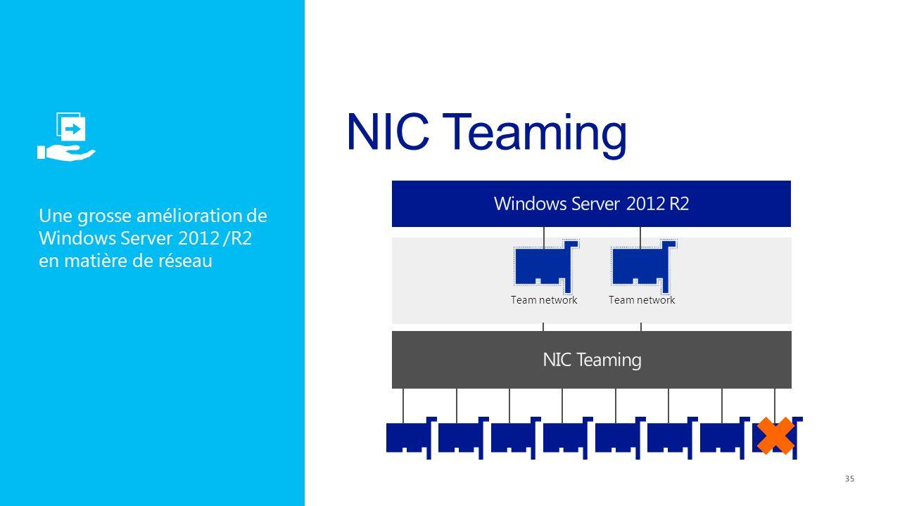 Team network Une grosse amélioration de Windows Server 2012 /R2 en matière de réseau 35