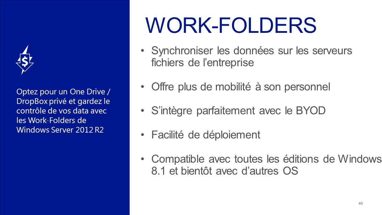 Optez pour un One Drive / DropBox privé et gardez le contrôle de vos data avec les Work-Folders de Windows Server 2012 R2 40