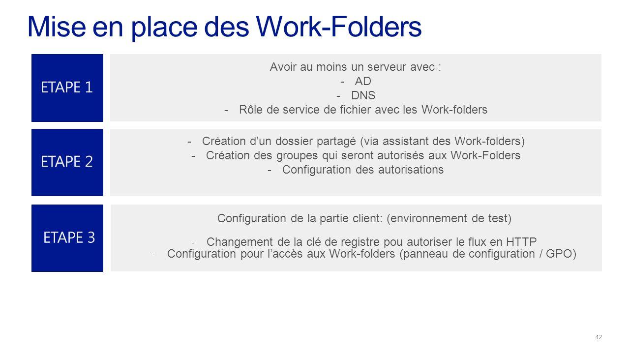 42 -Création dun dossier partagé (via assistant des Work-folders) -Création des groupes qui seront autorisés aux Work-Folders -Configuration des autor