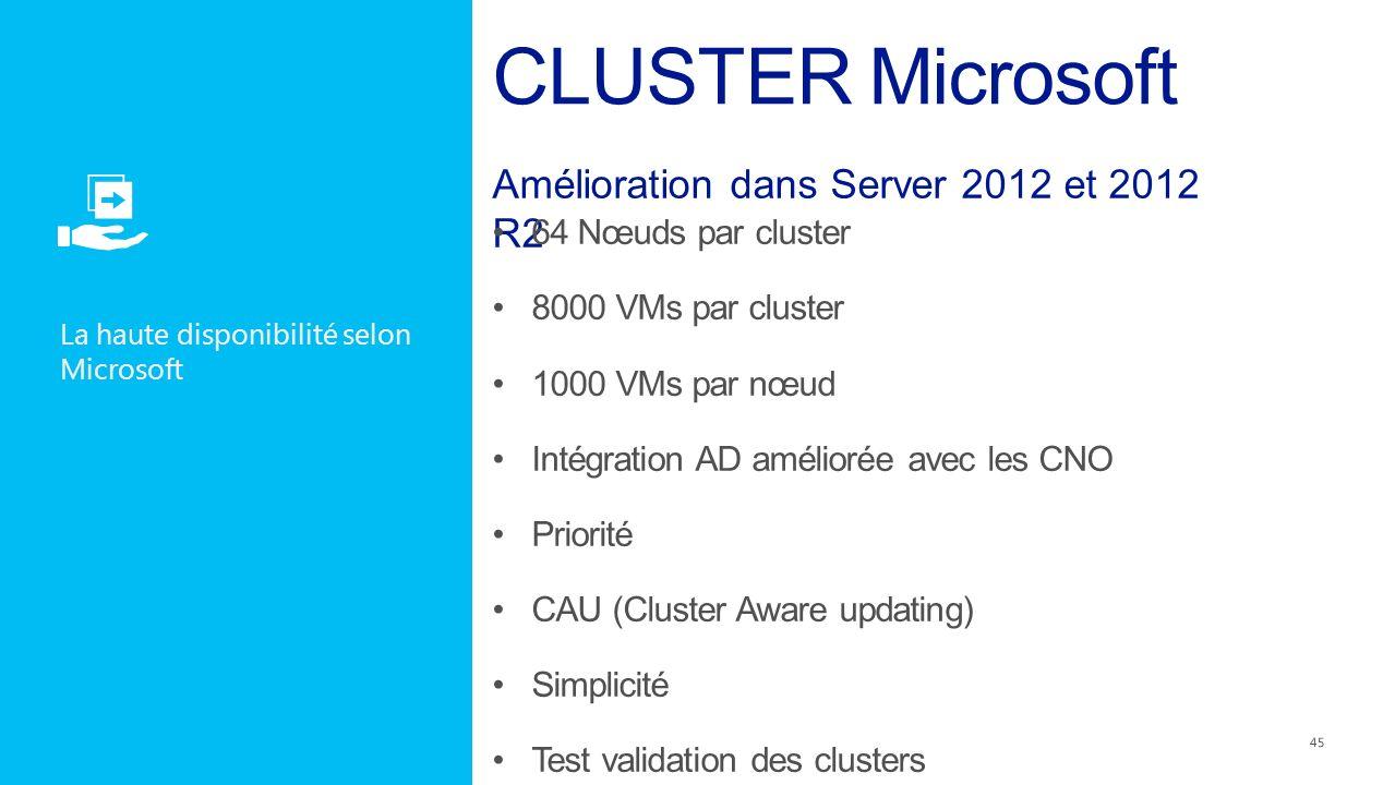 La haute disponibilité selon Microsoft Amélioration dans Server 2012 et 2012 R2 45