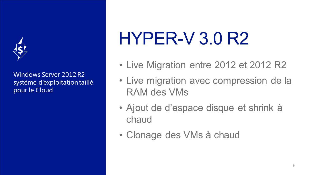 Windows Server 2012 R2 système dexploitation taillé pour le Cloud Live Migration entre 2012 et 2012 R2 Live migration avec compression de la RAM des V